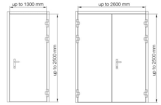 Những tiêu chí chọn mua cửa thép vân gỗ theo phong thủy